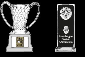 Eurolega